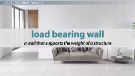 Load-Bearing Wall: Definition, Identification & Construction