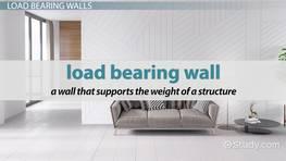 Load Bearing Wall Definition Identification Construction Video Lesson Transcript Study Com