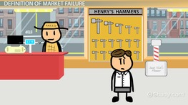Market Failure: Definition, Types, Causes & Examples
