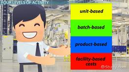 Activity Levels in an Activity-Based Costing System