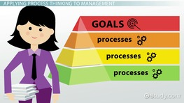 Process Approach to Management: Definition & Concept