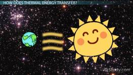 Thermal Energy Lesson for Kids: Definition & Examples