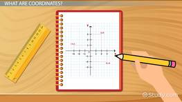 How to Plot Coordinate Graphs with Decimals & Negative Numbers