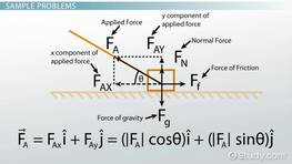 Practice Applying Force & Acceleration Formulas