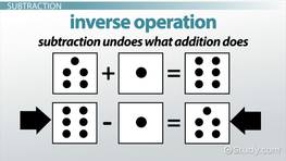 Methods for Teaching Math Operations
