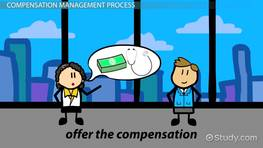 Compensation Management: Process & Types