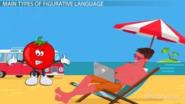 Figurative Language Lesson for Kids: Definition & Examples