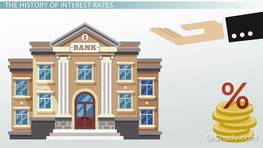 What is Interest Rate? - Definition, Types & History