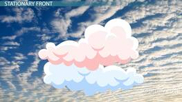 Weather Fronts Lesson for Kids
