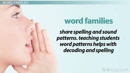 Word Families: Definition & Examples