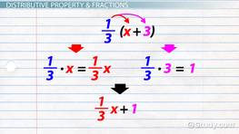 How to Use the Distributive Property with Fractions
