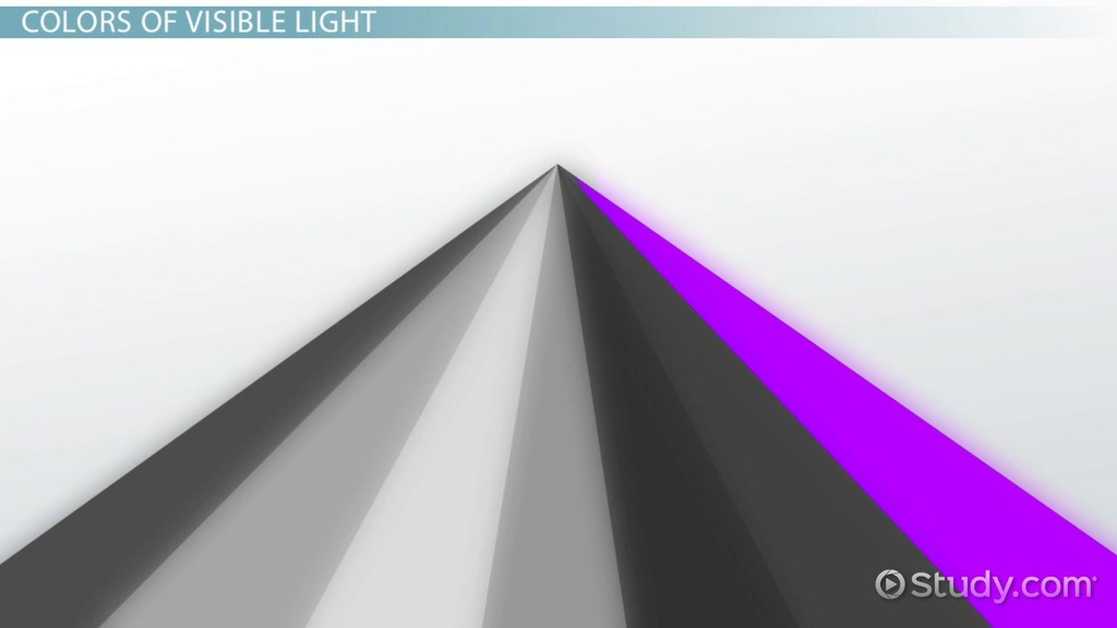 Comparative study of visible light spectra
