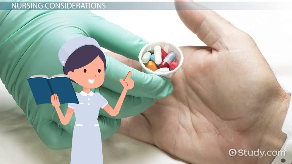 digoxin  u0026 nursing  implications  u0026 considerations