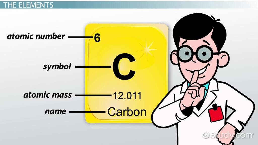 The Periodic Table Lesson For Kids Structure Uses Transcript Study Com - What Is The Function Of Rows And Columns In Periodic Table