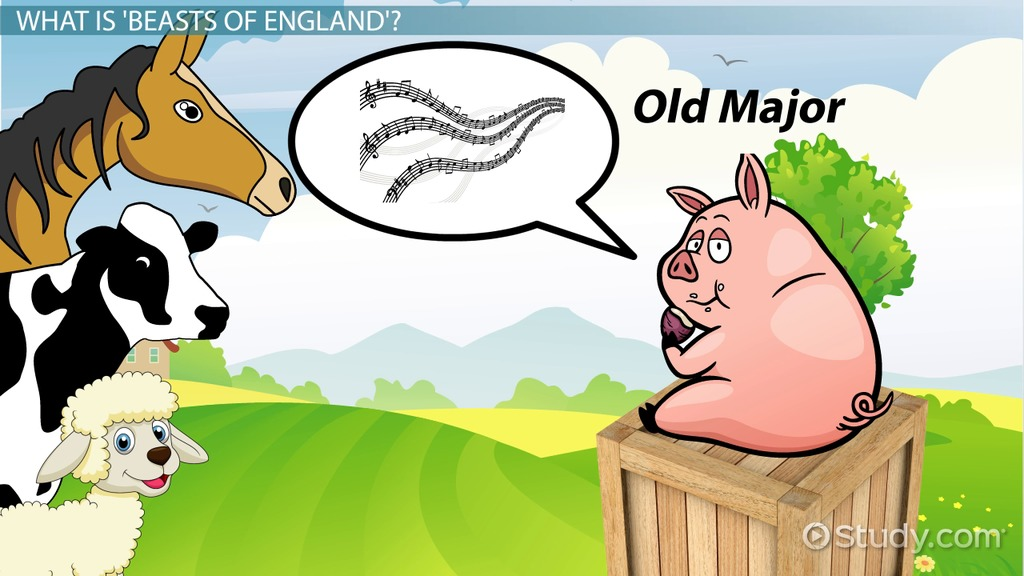Beasts Of England In Animal Farm Symbolism Analysis Video