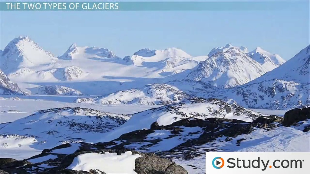 What Are Glaciers? - Definition, Types & Processes - Video & Lesson ...