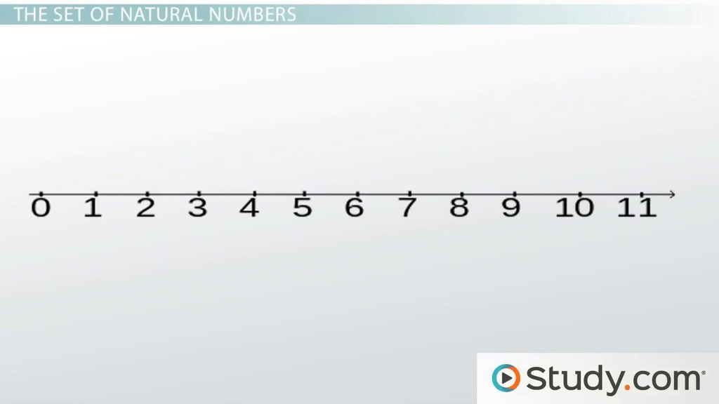 What Are Natural Numbers Definition Examples Video Lesson
