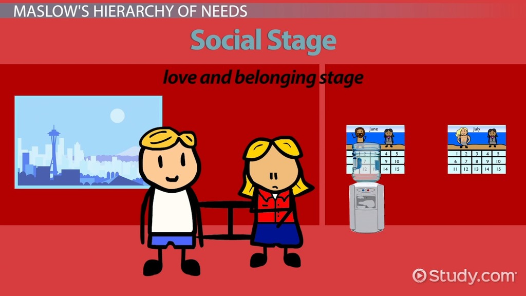 What Are Social Needs in Maslow\'s Hierarchy? - Definition & Examples ...