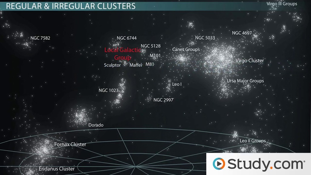 What Are the Different Types of Galaxy Clusters? - Video ...