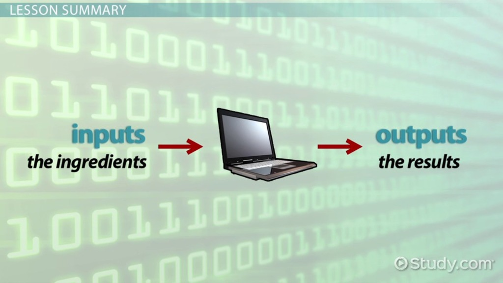 What is an Algorithm in Programming? - Definition ...