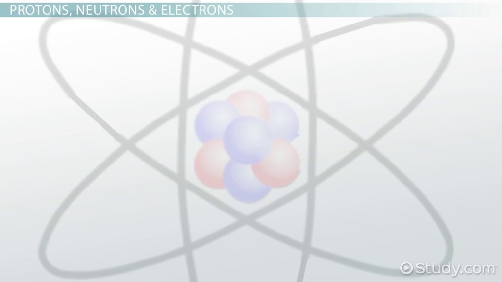 What Is An Atom Definition Examples Video Lesson Transcript