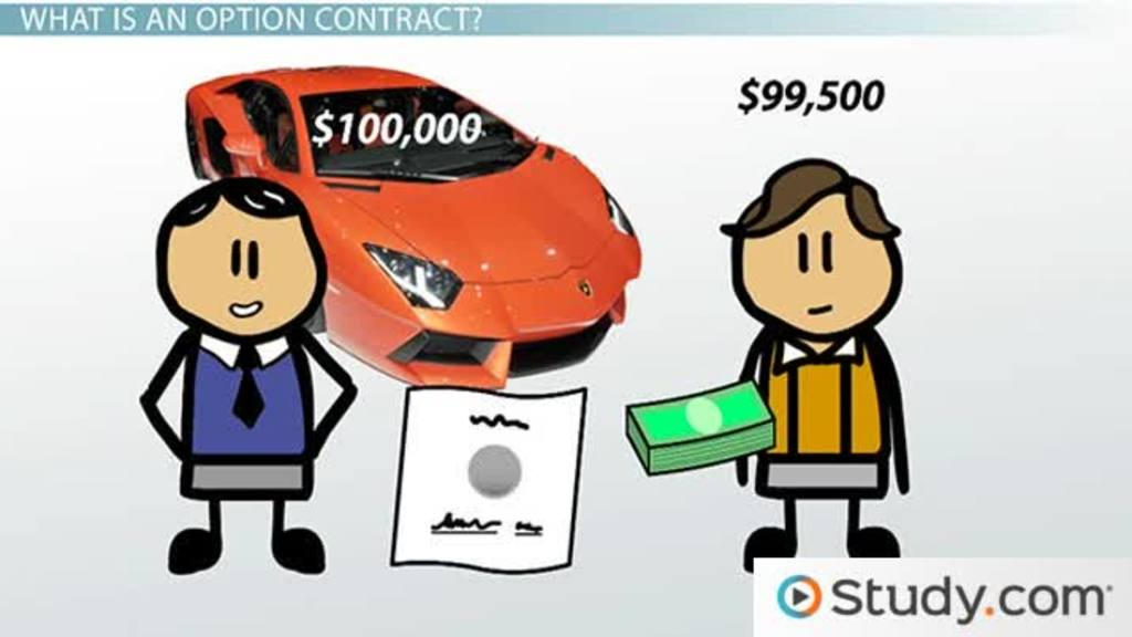 What Is An Option Contract Example Definition Video Lesson