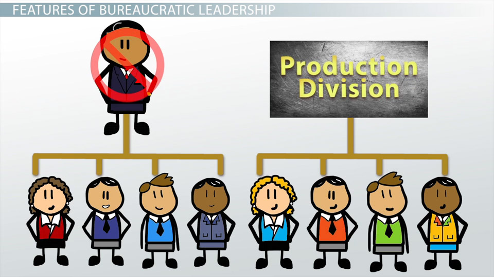 bureaucratic vs democratic Democracy is a form of government made by the people or their elected representatives a bureaucracy is a body of non-elective government officials and an administrative policy-making group.