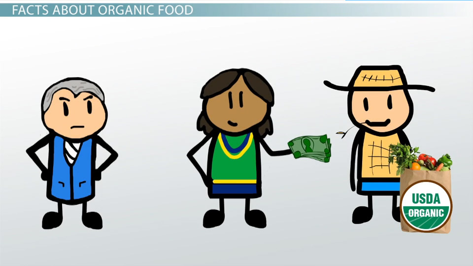 What Is Organic Food Definition Facts Pros Cons Video Lesson Transcript Study Com