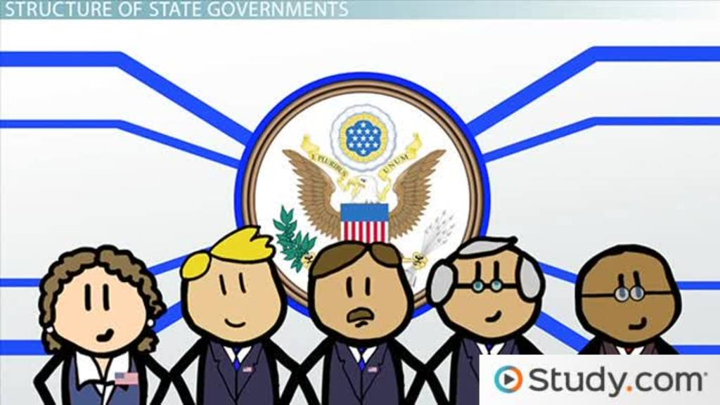 what is state government