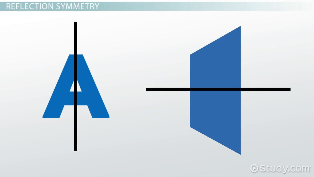 What Is Symmetry In Math Definition Amp Concept Video