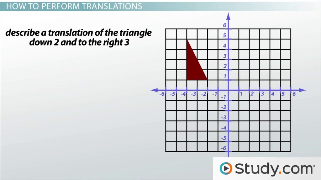 What Is Translation In Math Definition Examples Terms Video