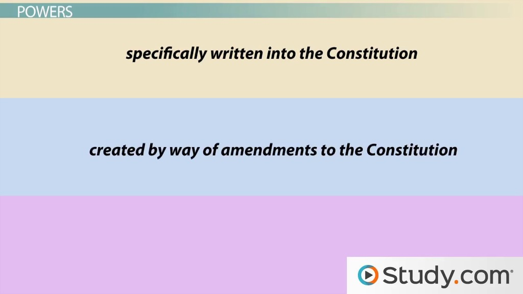What Is Congress Definition Powers Structure Video Lesson