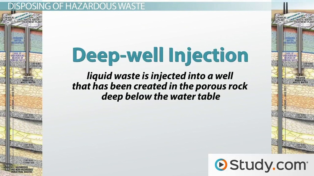 What Is Hazardous Waste Definition And Types Video Lesson