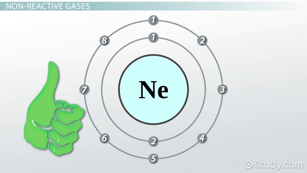 Why Don T Noble Gases Bond Video Lesson Transcript
