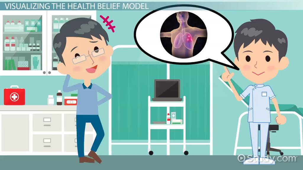 What Is The Health Promotion Model Definition Theory Video