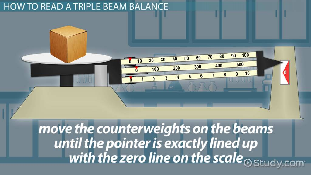 Triple Beam Balance Definition Use Video Lesson Transcript