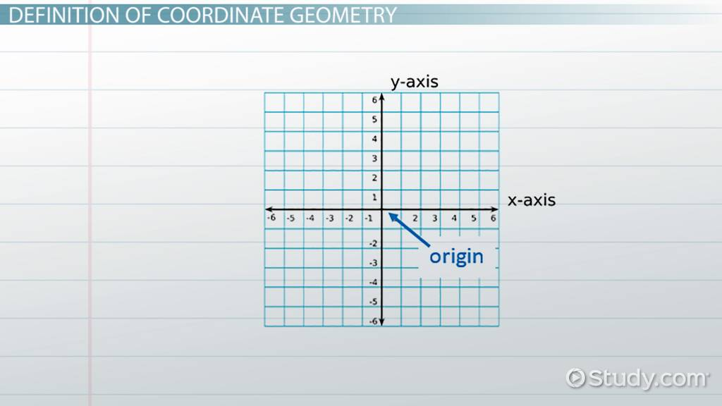 Coordinate geometry definition formulas video lesson coordinate geometry definition formulas video lesson transcript study fandeluxe Image collections