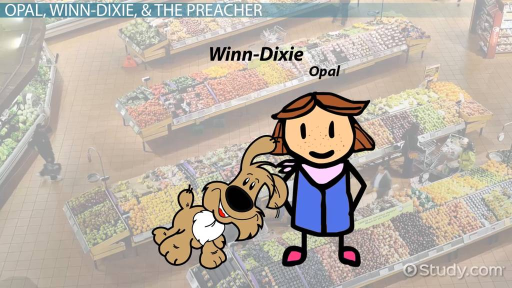 Decomposing Numbers Kindergarten Worksheets Pdf Because Of Winn Dixie Characters Traits  Analysis  Video  Titanic Worksheet with Free Math Worksheets Online Pdf Because Of Winn Dixie Characters Traits  Analysis  Video  Lesson  Transcript  Studycom Multiplying Positive And Negative Numbers Worksheet Word
