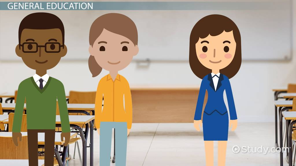 Esl Inclusion Models For The Classroom Education Teaching Class Video Study Com