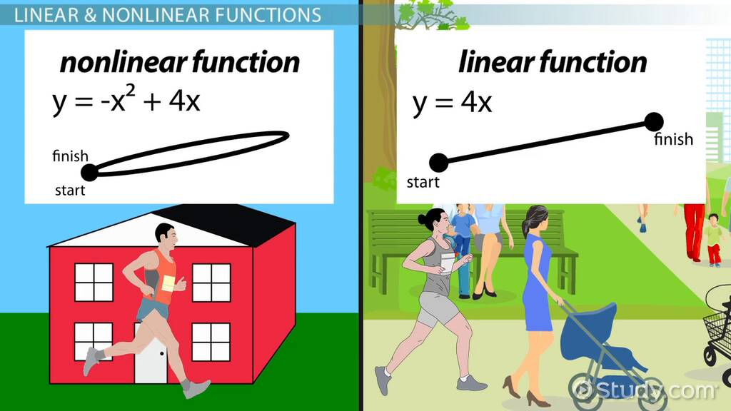 Identifying Linear & Nonlinear Functions Using Graphs & Tables