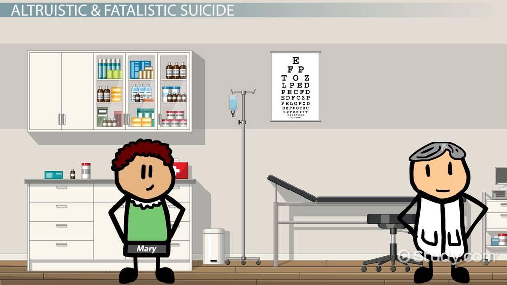 Altruistic  amp  Fatalistic Suicide