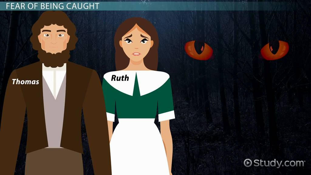 the evil of fear in arthur millers the crucible