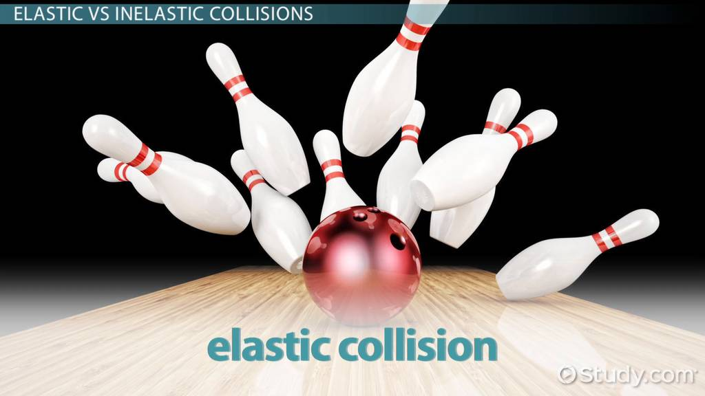 Elastic Collisions In One Dimension Video Lesson Transcript