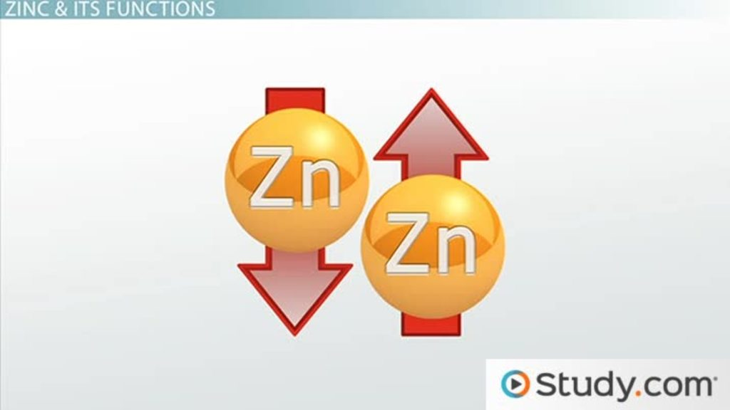 Copper: Deficiency & Toxicity Symptoms - Video & Lesson Transcript ...
