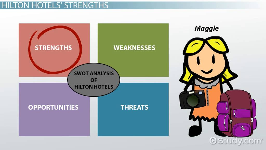 case study and swot analysis of hotel front office Pricelines internal strengths and weaknesses a swot analysis of priceline group from arts 464 at university of nairobi case study on priceline group.