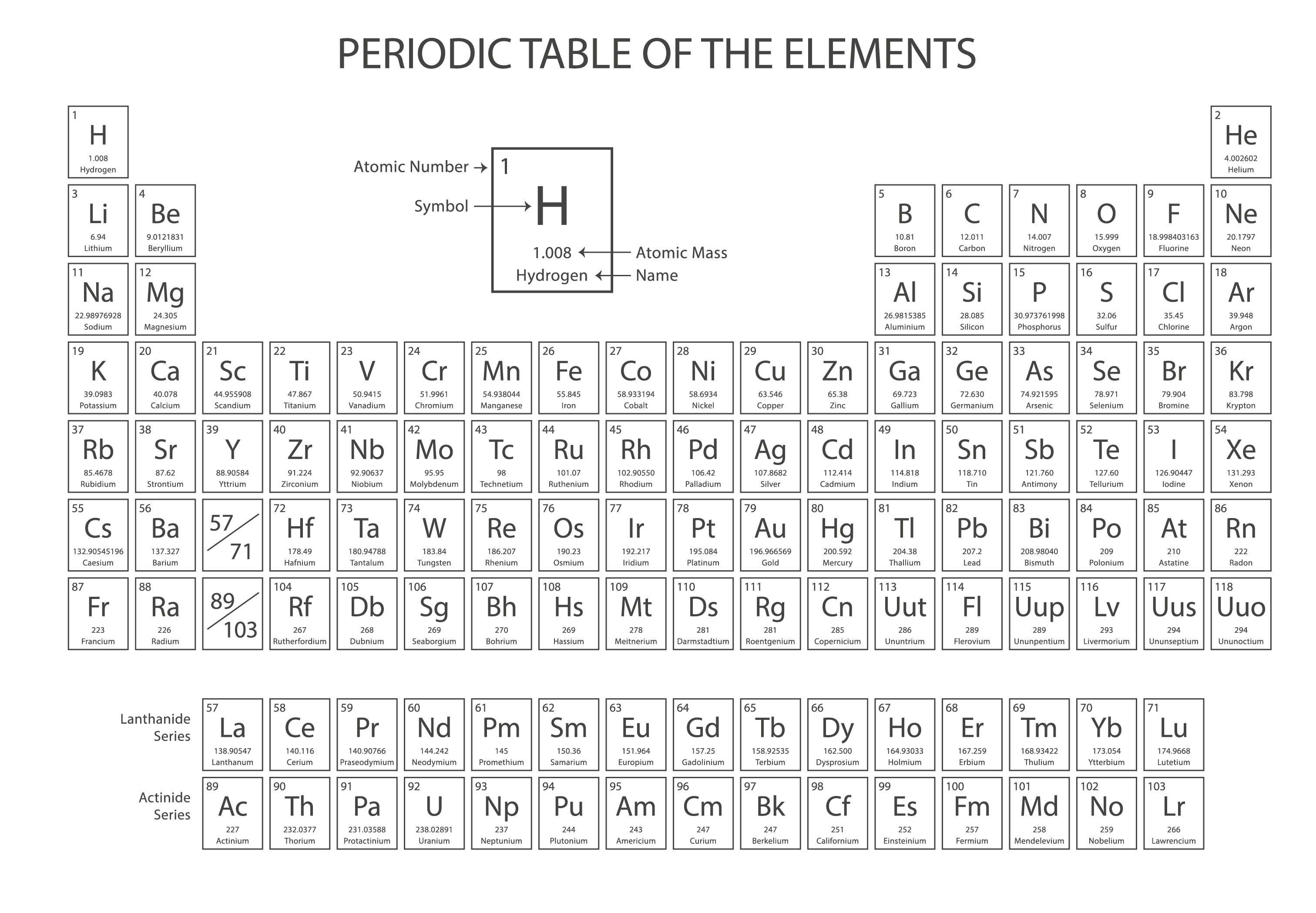 Periodic Table For Reference Study