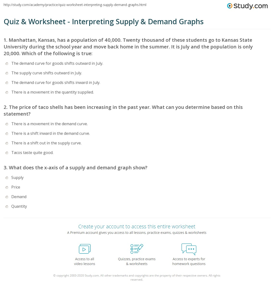 quiz u0026 worksheet interpreting supply u0026 demand graphs study com