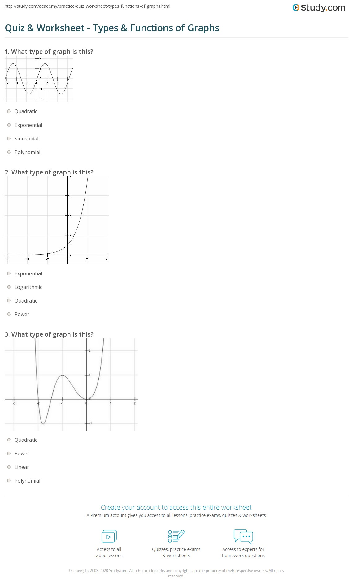 Quiz Worksheet Types Functions of Graphs – Graphs of Functions Worksheet