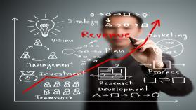 Business Strategy: Help & Review