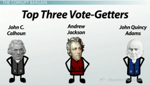 1824 Election Top Candidates